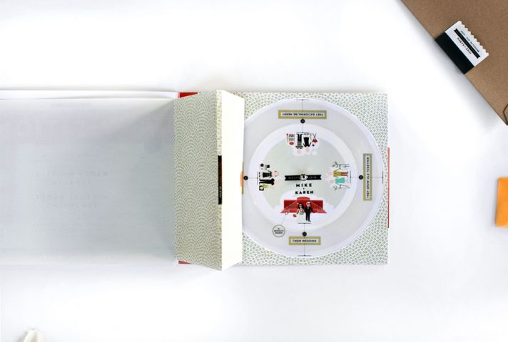Amazing wedding invitations paper record player